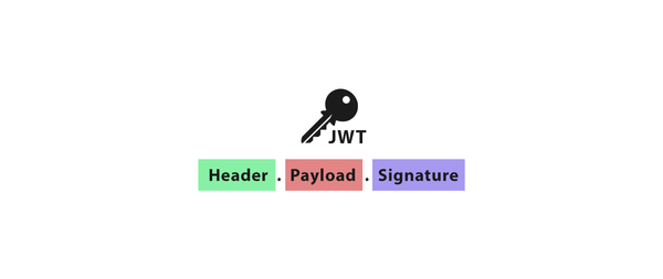 Handling Authentication in SPA with JWT and cookies